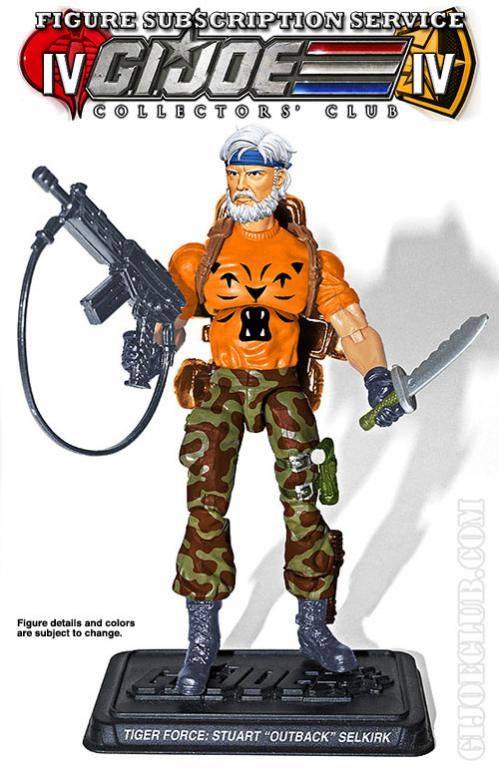 FSS 4.0. Tiger Force Outback